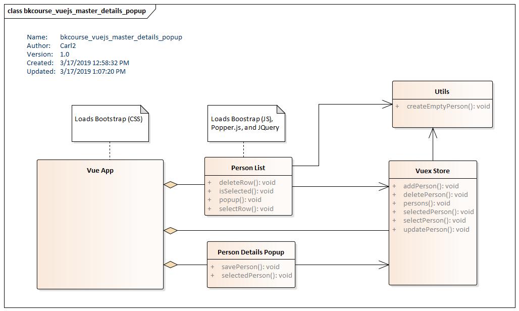 Bekwam Courses - Vue js Master / Details Popup Demo